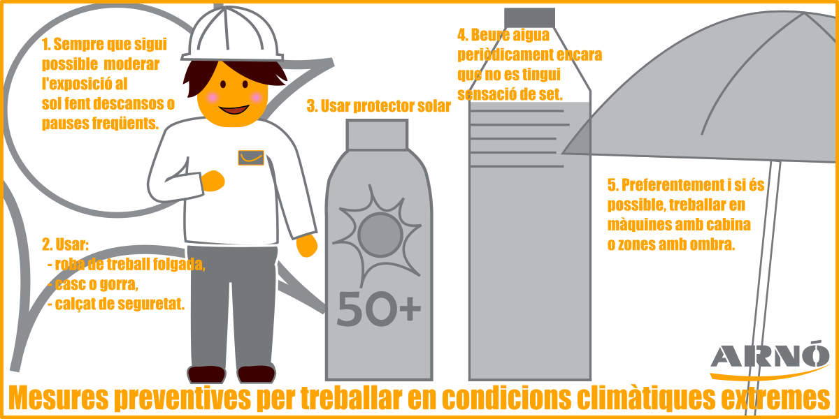 Mesures preventives per treballar en condicions climatiques extremes-Arno-prevencio